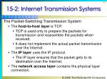 15 2 internet transmission systems40