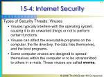 15 4 internet security64