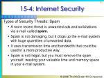 15 4 internet security65
