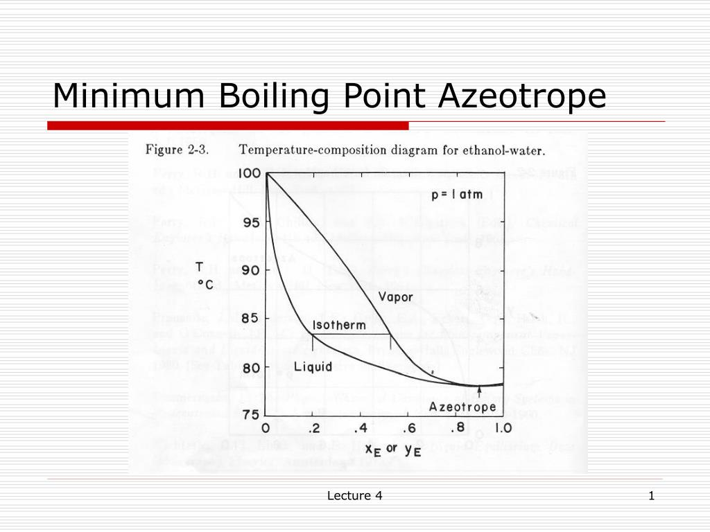 minimum boiling point azeotrope l.