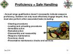 proficiency safe handling