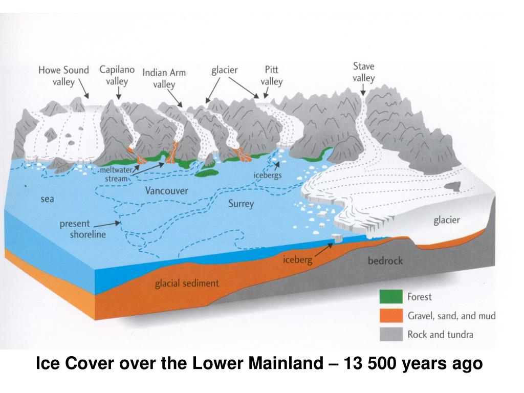 Ice Cover over the Lower Mainland – 13 500 years ago