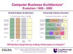 computer business architecture evolution 1980 2000