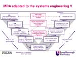 mda adapted to the systems engineering v