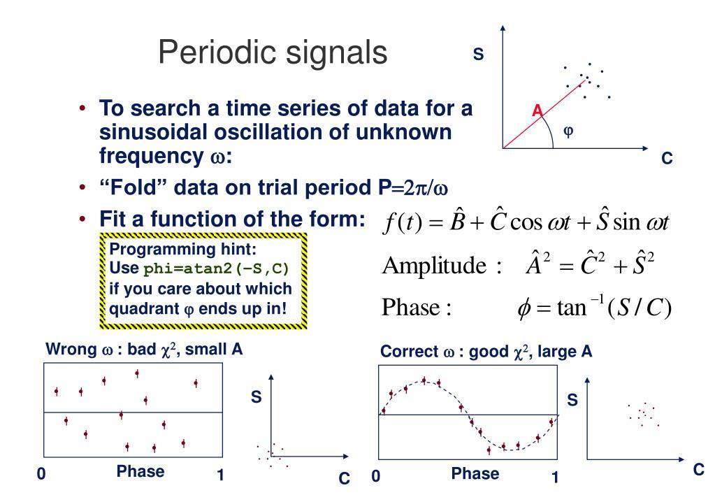 periodic signals l.