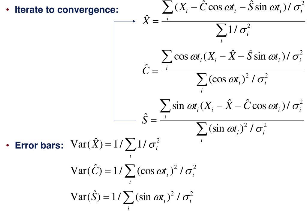 Iterate to convergence:
