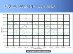 model results flow area