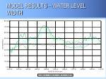model results water level width