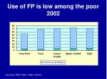 use of fp is low among the poor 2002