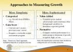 approaches to measuring growth
