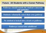 future all students with a career pathway