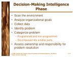 decision making intelligence phase