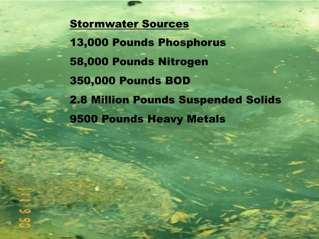 Stormwater Sources