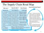 the supply chain road map40