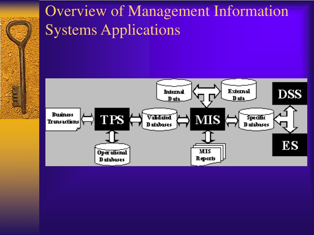 Overview of Management Information Systems Applications