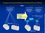 compare conventional wiring to distributed process wiring