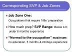 corresponding svp job zones
