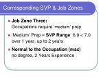 corresponding svp job zones10
