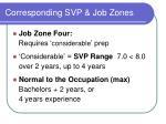corresponding svp job zones11