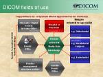 dicom fields of use8