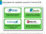 bring together the capabilities required for chemical eor