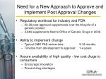 need for a new approach to approve and implement post approval changes