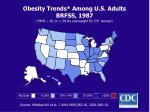 obesity trends among u s adults brfss 1987 bmi 30 or 30 lbs overweight for 5 4 woman