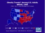 obesity trends among u s adults brfss 1999 bmi 30 or 30 lbs overweight for 5 4 woman