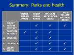 summary parks and health