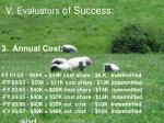 v evaluators of success17