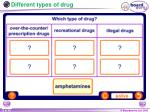 different types of drug