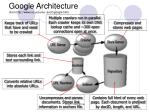 google architecture from http www ics uci edu scott google htm1