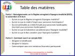 table des mati res