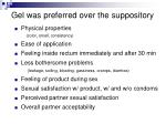 gel was preferred over the suppository