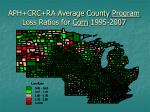 aph crc ra average county program loss ratios for corn 1995 2007