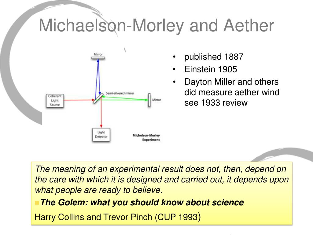 Michaelson-Morley and Aether