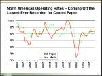 north american operating rates coming off the lowest ever recorded for coated paper