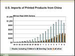 u s imports of printed products from china