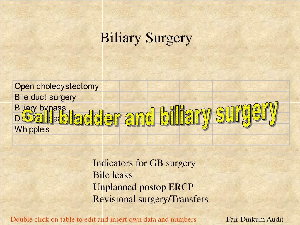 Biliary Surgery