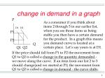 change in demand in a graph