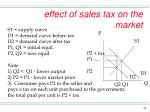 effect of sales tax on the market