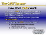 how does carv work