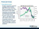 financial crisis11