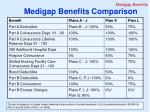 medigap benefits comparison