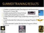 summer training results