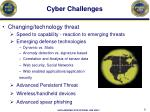 cyber challenges