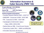 information assurance cyber security pmw 130