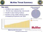 mcafee threat summary