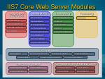 iis7 core web server modules