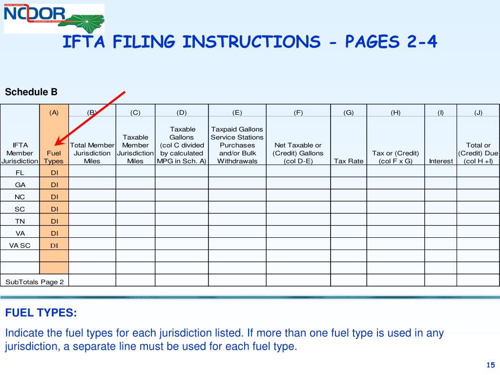 IFTA FILING INSTRUCTIONS - PAGES 2-4